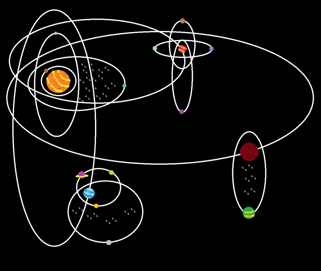 Solar System I Made Up! By HerpDerp1337lawl On DeviantArt
