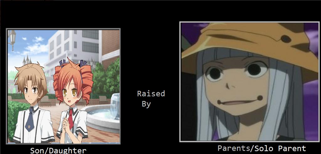 Akihisa and Miharu raised by Eruka Frog! by imyouknowwho