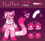 fluffen ref