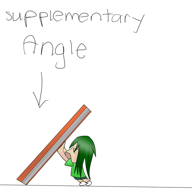 Angles Examp...Adjacent Angle Real Life Example