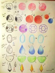 Steven Universe Gem Guide 1 by DYW14