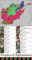 Peoples of Afghanistan
