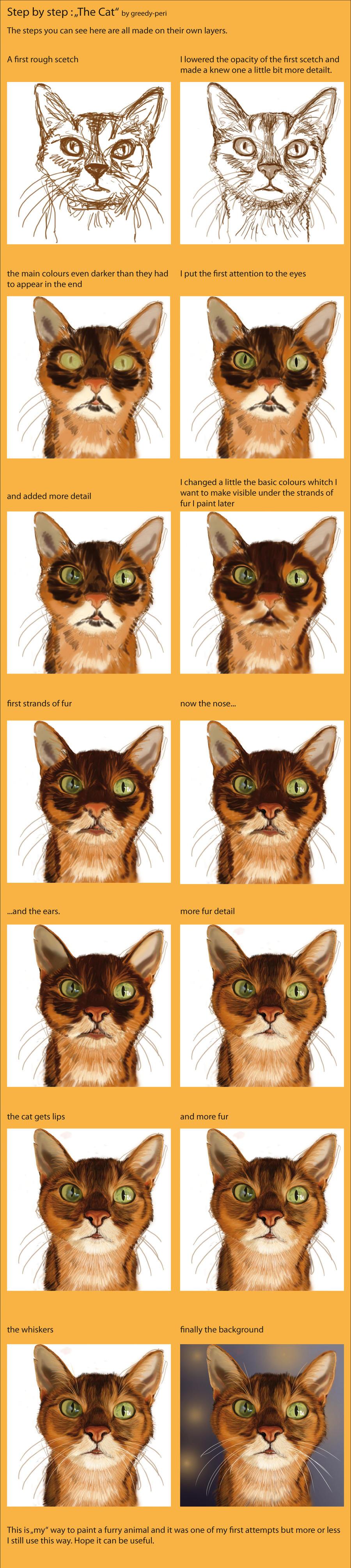 cat- step by step by greedy-peri