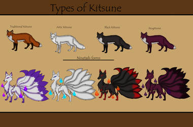 Types of Kitsune by AnaPaulaDBZ