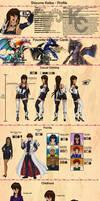 Shizume Kaiba - Character Sheet