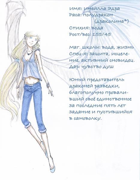 ineylla_by_nekoimonster-da8p1sb.png