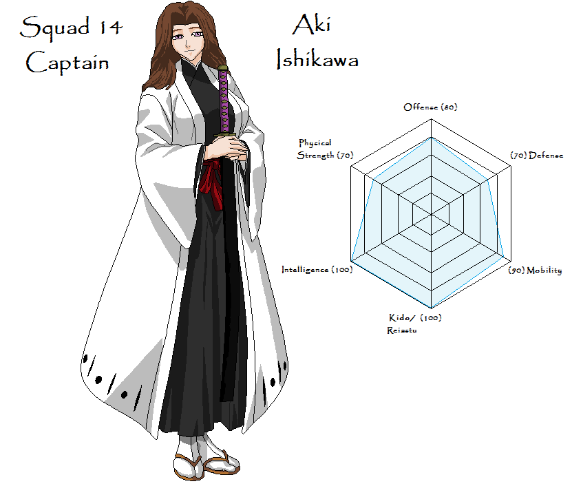 Bleach Oc Hakugin Jin By Sarzill On Deviantart: Soul Reaper OC: Aki Ishikawa By Pyro66688 On DeviantArt