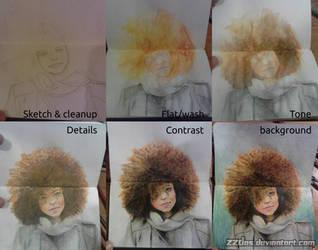Sketchbook watercolor process by ZZDas