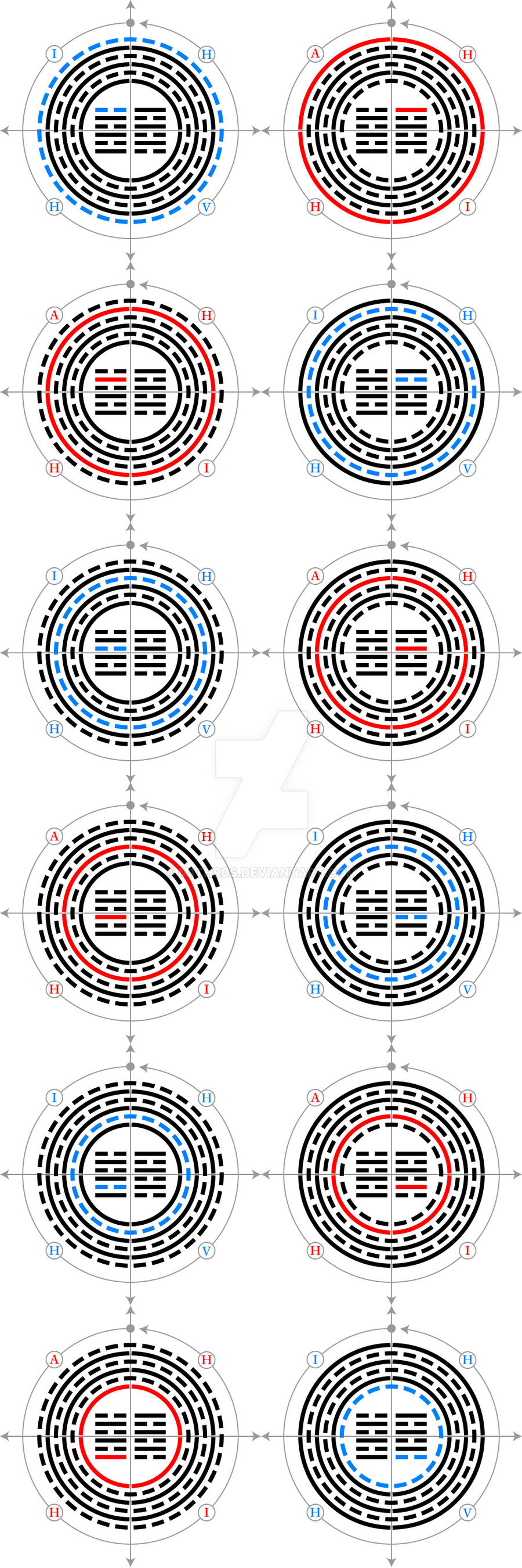 Hexagrams 63/64 Counter-Clockwise Rotation by m1thr0s