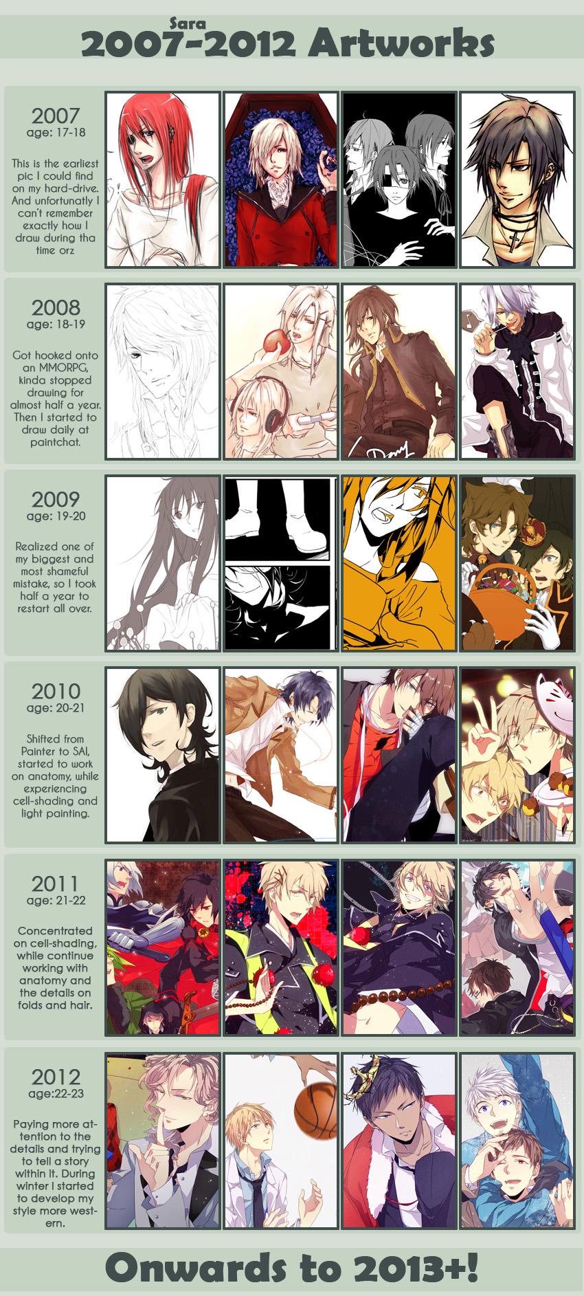 Improvement Meme by tsubakiya