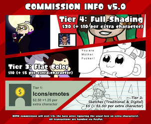 Commissions are GO (more deets in desc.) by AlphaShitlord