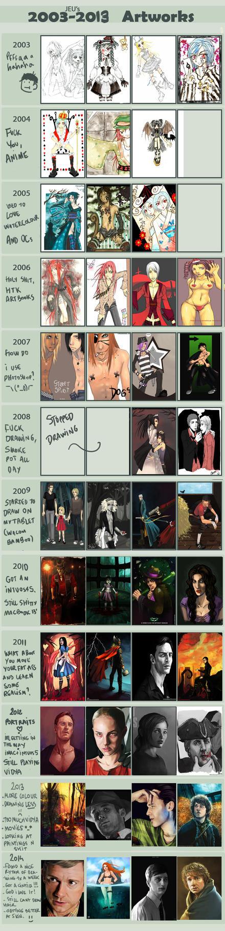 -Improvement Meme 2003 2014- by obsceneblue
