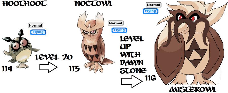 114-116 Hoothoot evolutions by aquamic on DeviantArt