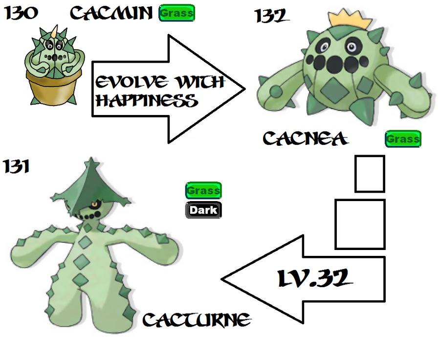 130-132 Cacmin,Cacnea,Cacturne by aquamic on DeviantArt