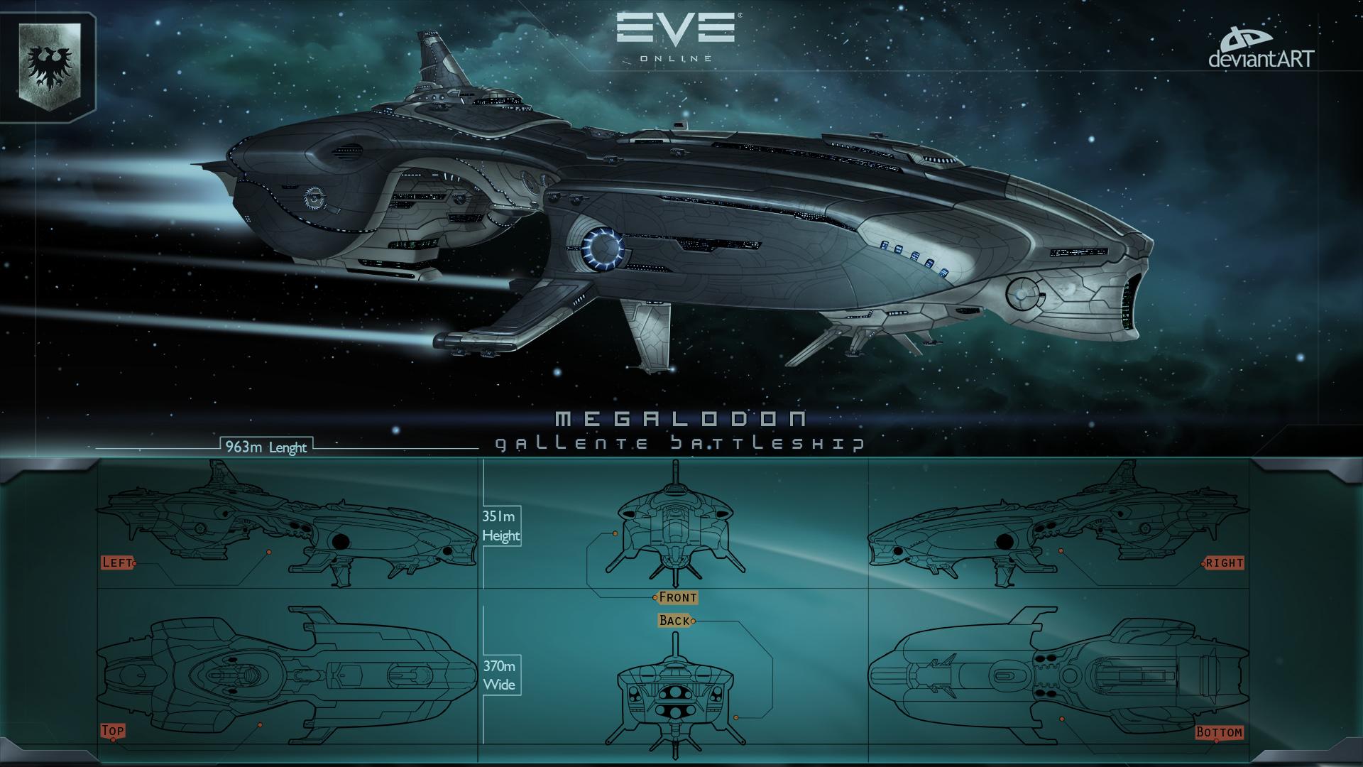 Megalodon-Battleship by Akiman
