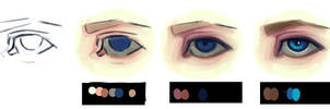Semi Realistic Eye Tutorial (SAI) by DecemberComes
