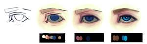 Semi Realistic Eye Tutorial (SAI)