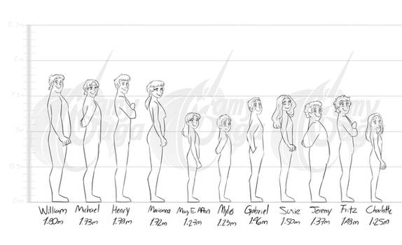 FNAFNG_HUMANS SIZES