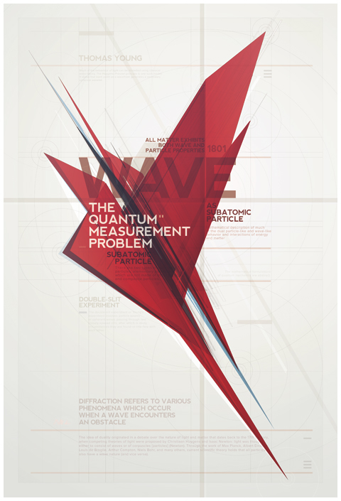 QUANTUM MEASUREMENT PROBLEM by Metric72