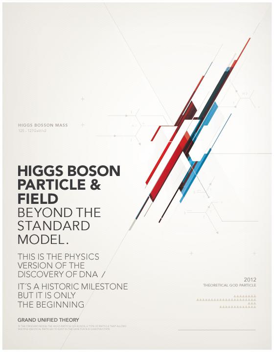 BOSON HIGGS by Metric72