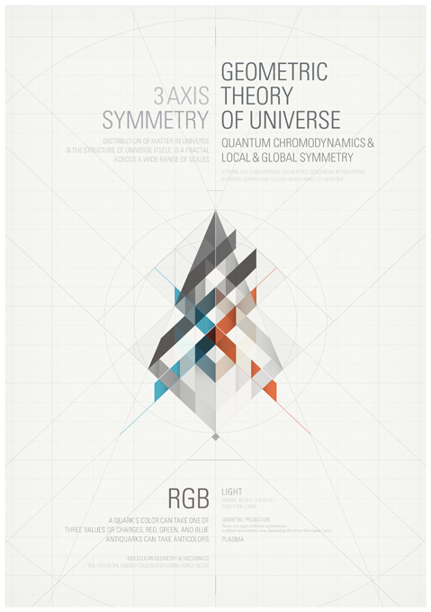 Geometric Theory of Universe by Metric72