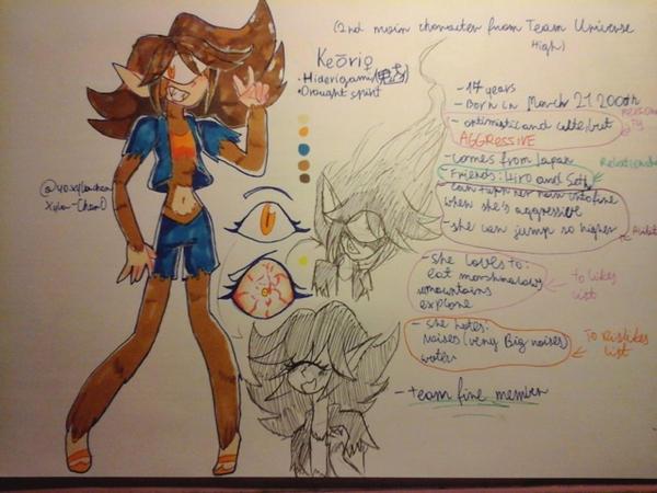 .: Keori - oc ref :. by Xyla-Chan0