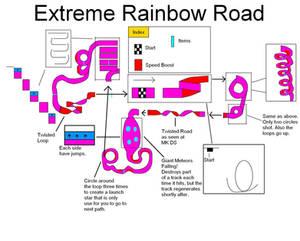 Extreme Rainbow Road
