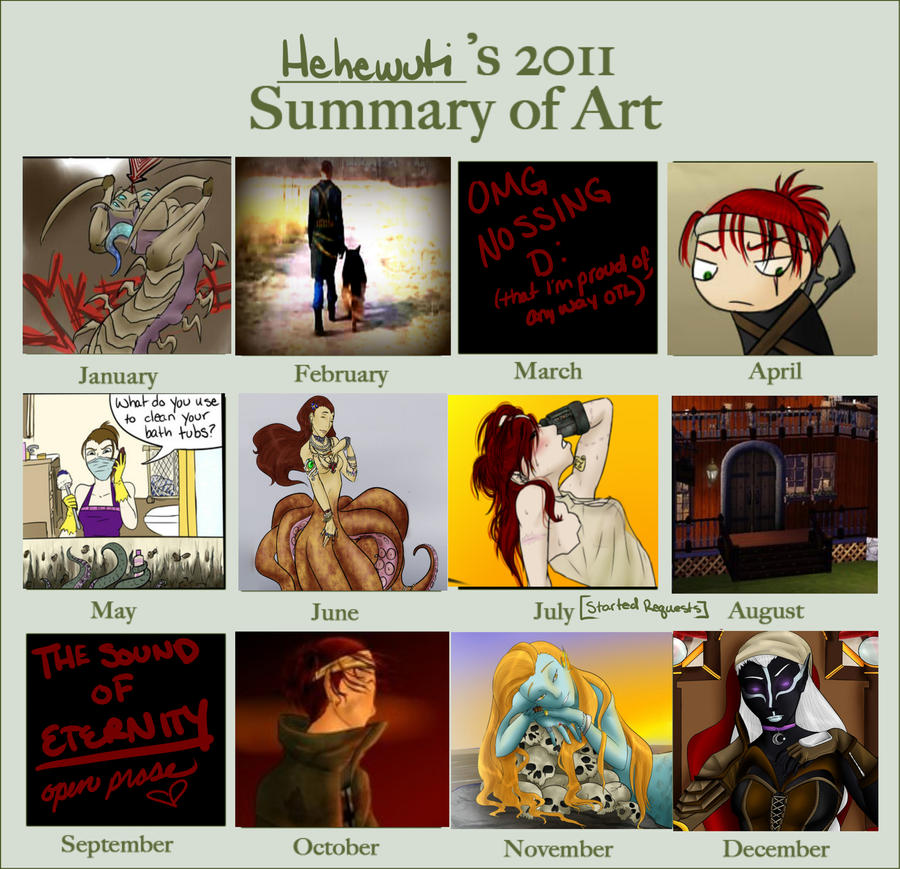 2011 Summary Meme by Hehewuti