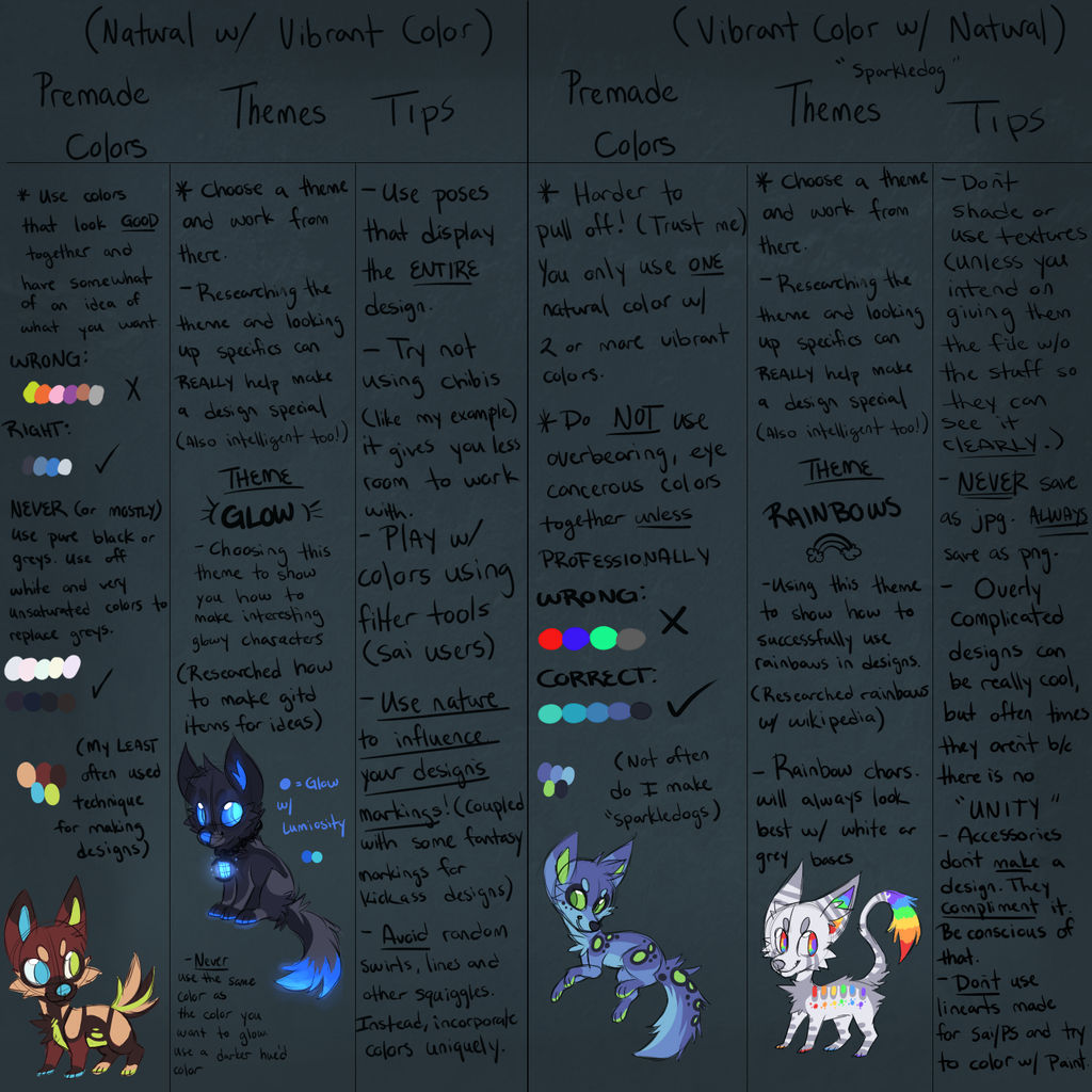 .: Designing a Character Tutorial :. by Spunky-Mutt