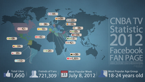 Infographic Facebook Fan Page : CNBA TV by alilamhamed