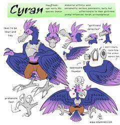 Cyran ref sheet 2021