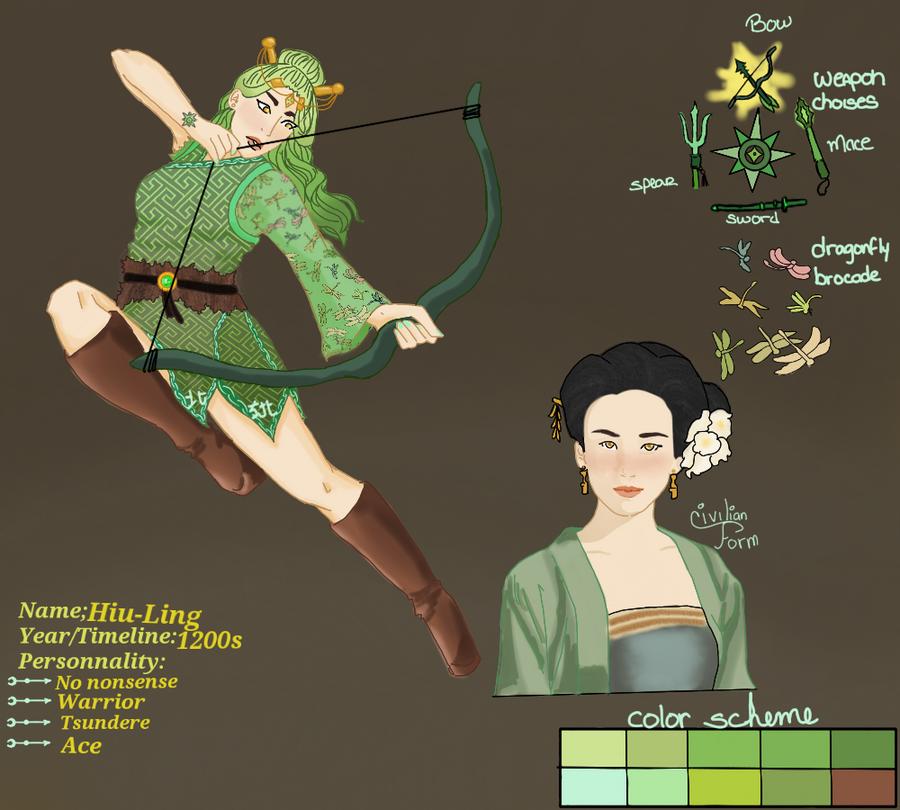 CS~ 1200s! Gen Sailor Circinus by hiddengardenia