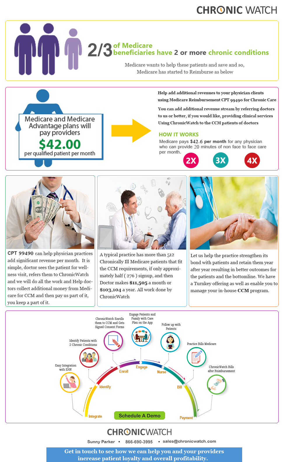 Medicare reimbursement cpt 99490 for chronic care by for 99490