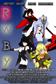 Rwby Movie Poster