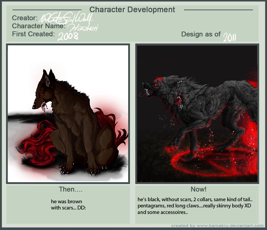 Character Development 2.0 by WhiteSpiritWolf