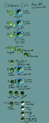 How I do my Eyes by xXCheshireSinXx