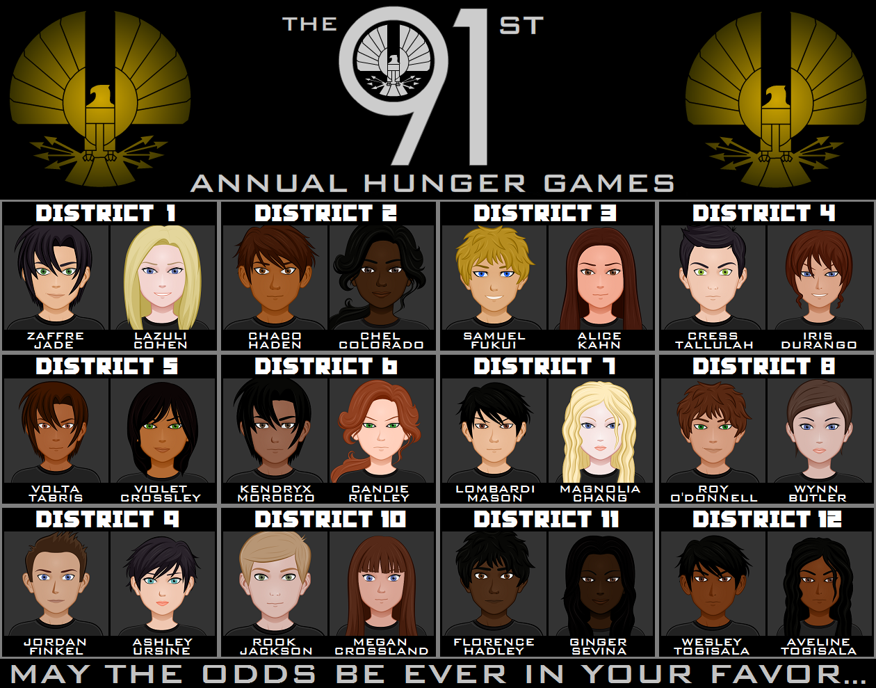 Tributes of the 91st Hunger Games by Zabutur on DeviantArt