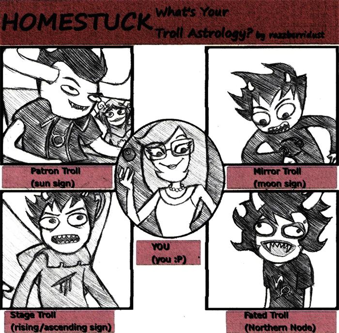 Homestuck Troll Astrology Meme By Hareno