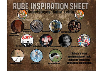 Rube Inspiration Sheet