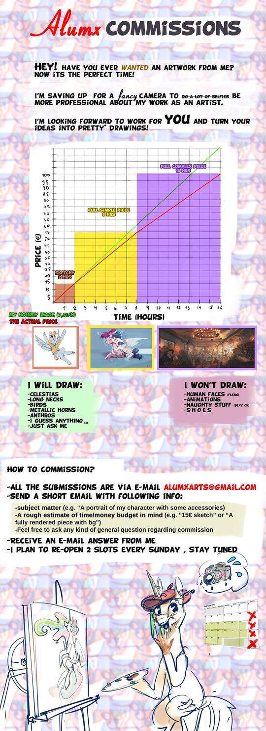 Commission info february by Alumx