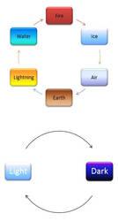Element System by tcorbett691
