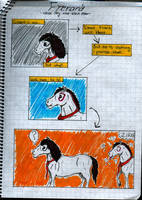 Third Frerard-comic, page 1 by It-is-Madness