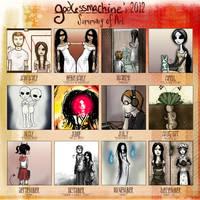 2012 Art Summary by godlessmachine