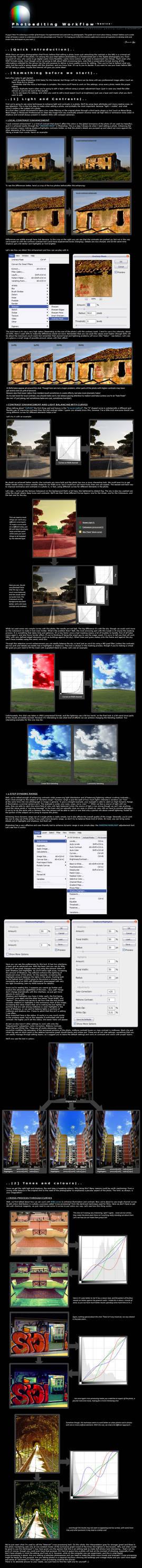 Photoediting Workflow basic