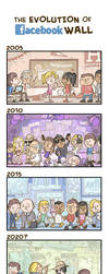 Evolution of Facebook Wall by Cheekylicious