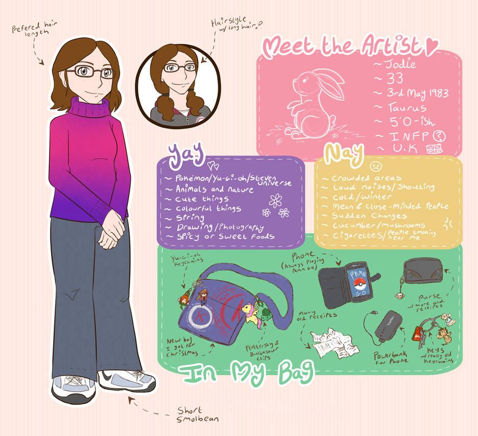Meet the Artist by pdutogepi