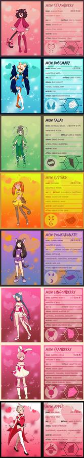 Tokyo Mew Mew next generation profiles