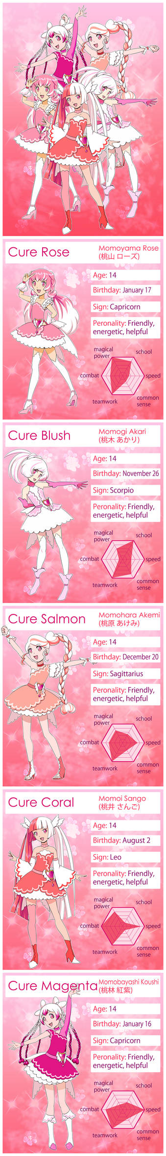 Dazzling Pink Precure!