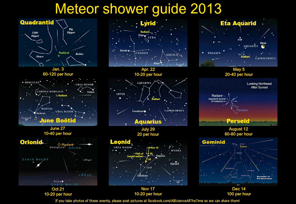 Meteor Shower Guide 2013 by ryszjak