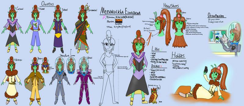 Meevakulha - humanized (reference sheet)